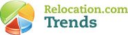 Relocation.com Trends